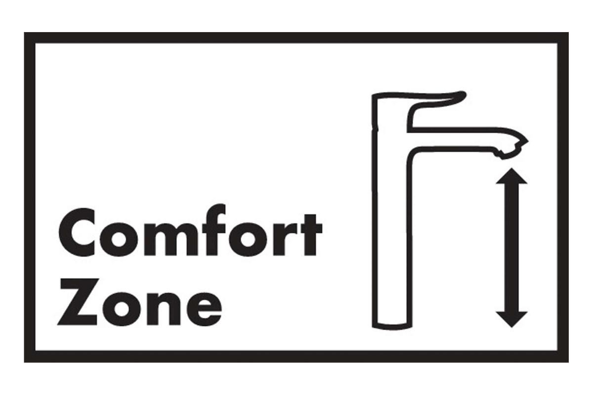 HansGrohe ComfortZone