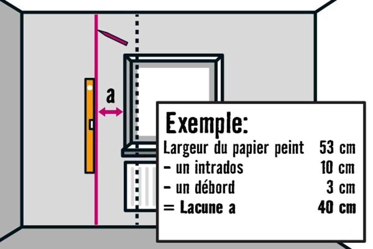 Poser Du Papier Peint Intisse Tutoriel De Hornbach Luxembourg
