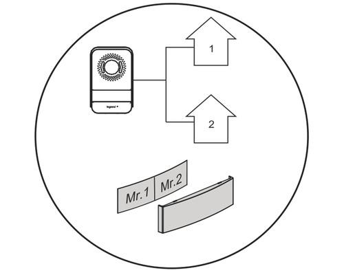 montage schema cablage interphone legrand