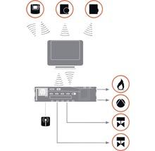 Régulateur de chauffage au sol Honeywell Home evohome pour 5 zones HCE80-thumb-3